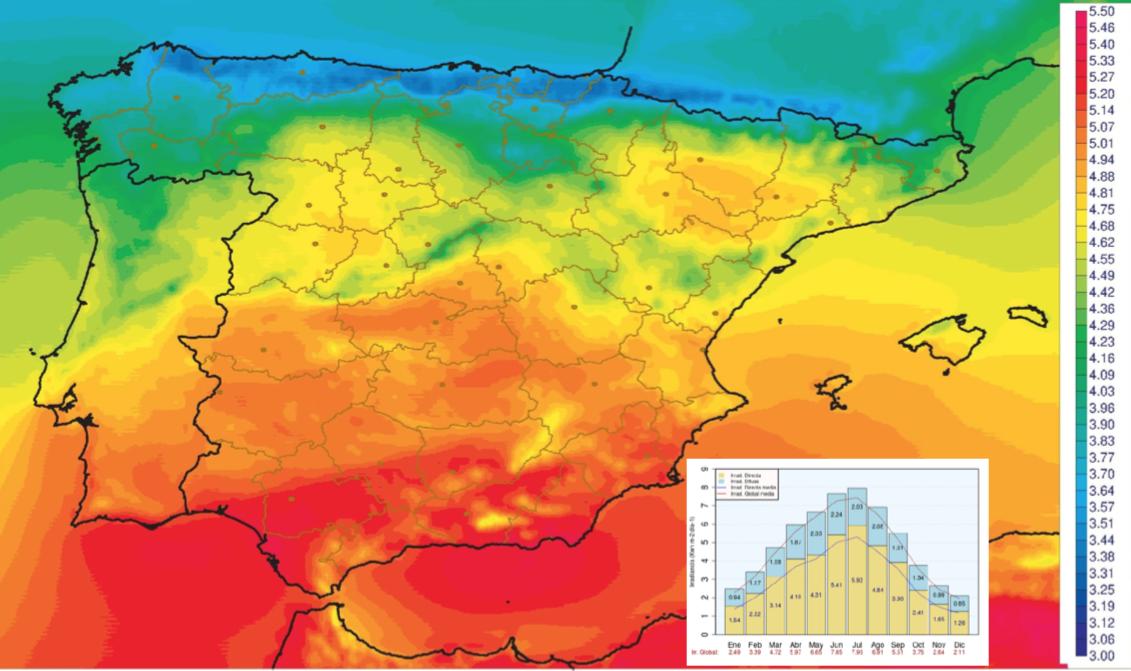 Radiación Solar España